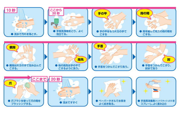 How to wash your hands - 『新型コロナウィルス(covid-19)予防対策』